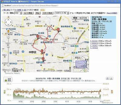 gpslog-map-chart.jpg