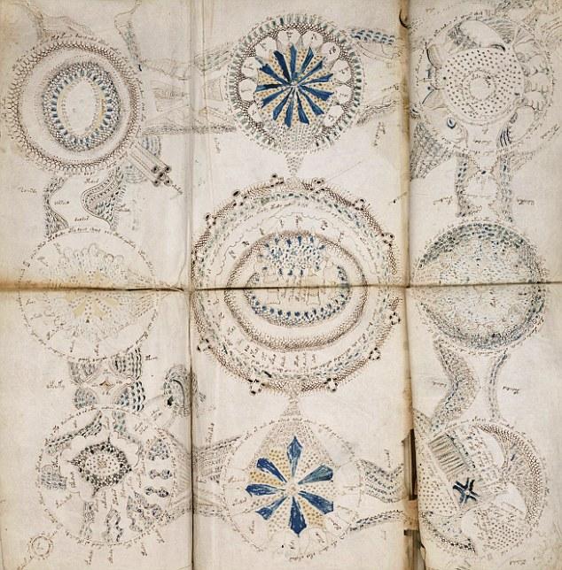 史上最強の暗号 ヴォイニッチ手稿 15世紀のモノと判明 これ解いたら何が起こるんだよ