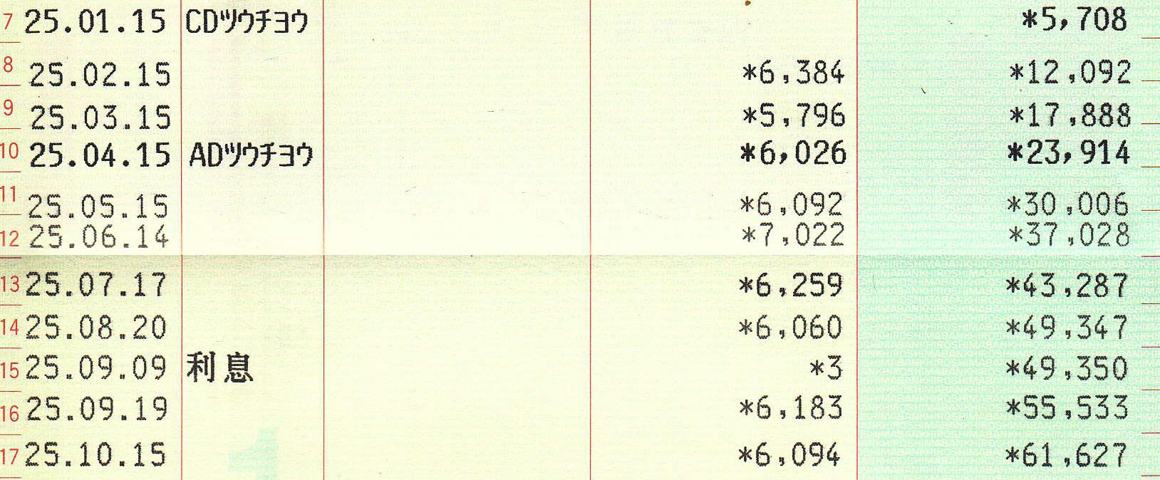 9月アクセス貯金報告
