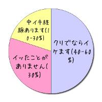 graph200200.png