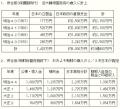 ◆韓国併合前、併合後の日本の支出、負担金 tumblr_l94jehN6pp1qa1l7jo1_500