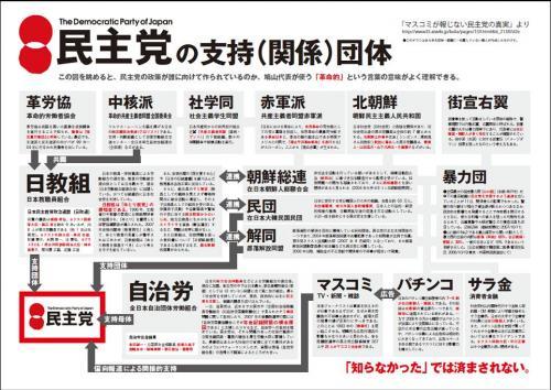 ◇日本列島を食い散らす韓中日