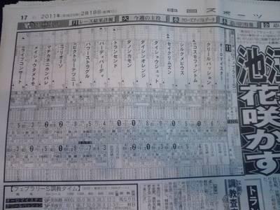 フェブラリーSの新聞