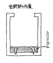 密閉部の防振