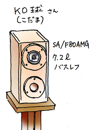 塩ビ管オフ会kodama