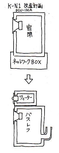 K-N1改造計画