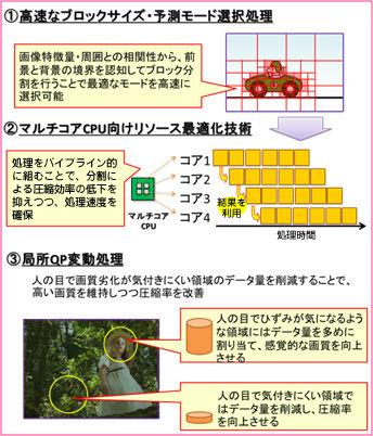 https://blog-imgs-47-origin.fc2.com/o/u/g/ougijirou/_l_haru_h265.jpg