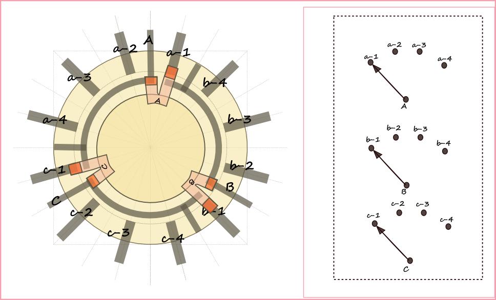 ロータリースイッチの概念図