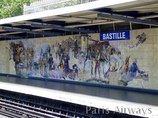 パリ メトロ Bastille