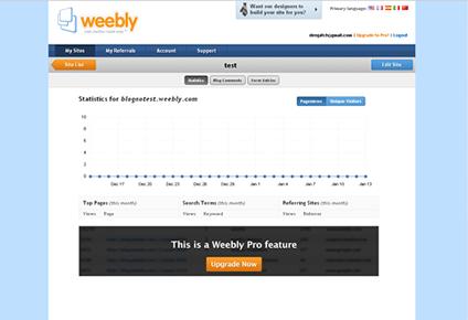 WebsiteBuilder12
