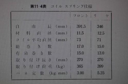 20110905 スプリングデータ1