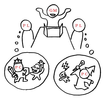 PC・PL・GMの図_100dpi