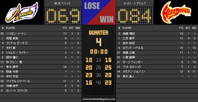 apache_result.jpg
