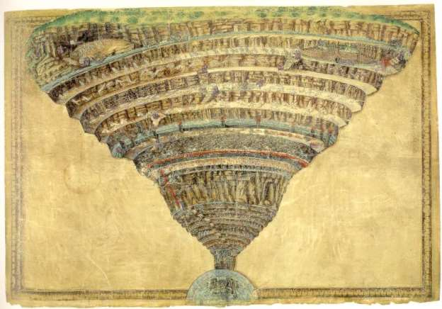 Botticelli_ChartOfDantesHellボッティチェリ「地獄図」