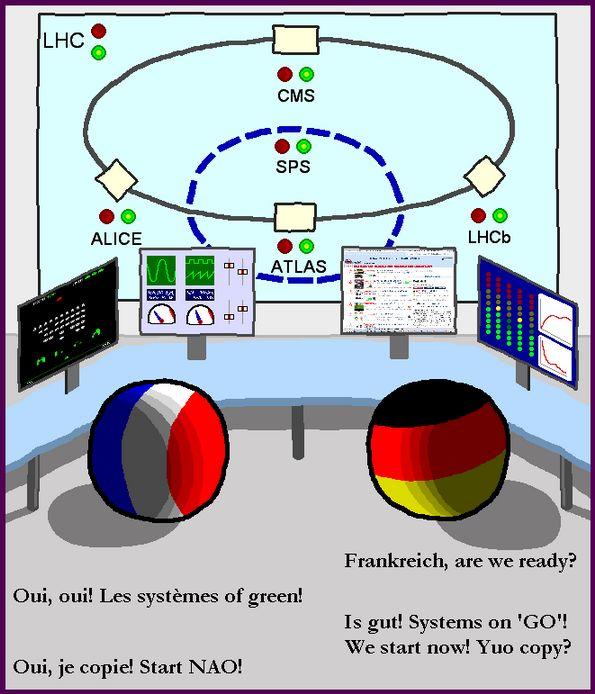 CERN研究所 (1)