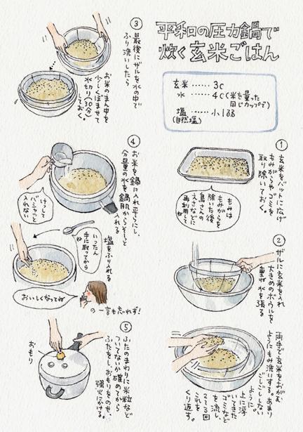 玄米の炊き方 1 のコピー1