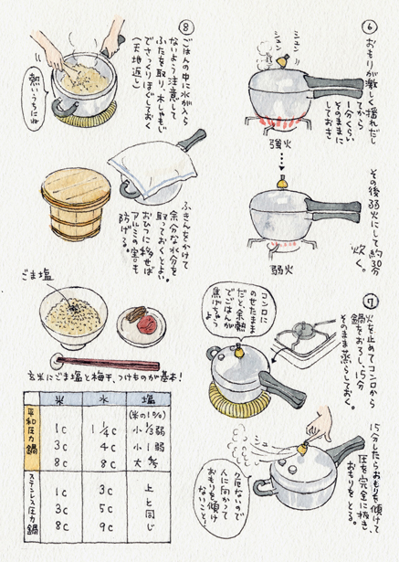 玄米の炊き方 1 のコピー2