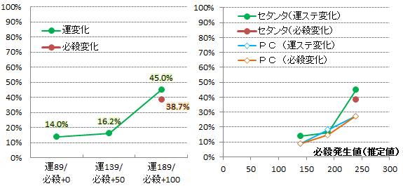 【必殺検証1】セタンタグラフ