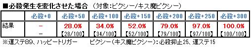 【必殺検証1】必殺変化(対ピクシー)