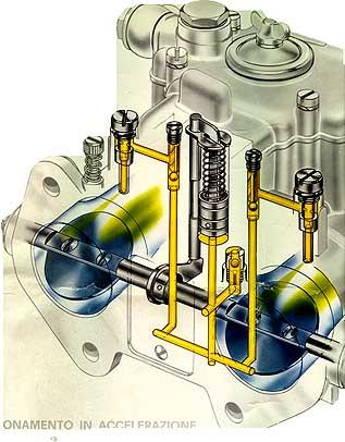 pump DCO
