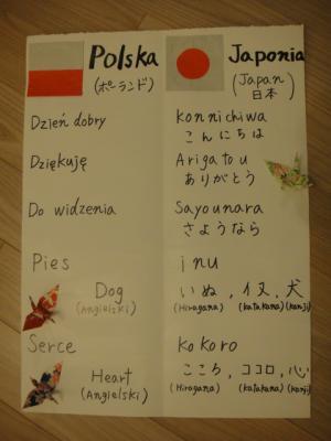 ポーランドと日本