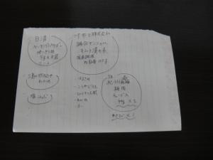 4  2012 リスト