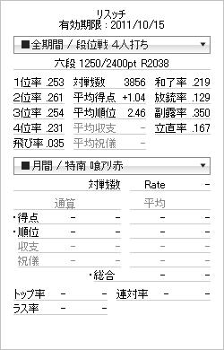 tenhou_prof_20111010.png
