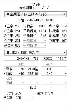 tenhou_prof_20111122.png