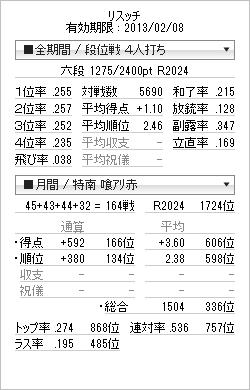 tenhou_prof_20130127.png