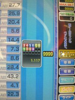 9999ライド
