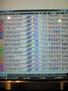 モヤシ初戦