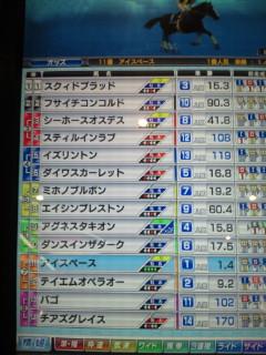 アイスぺ21戦目