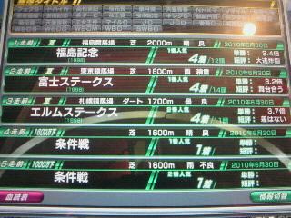 緑の信頼度100%
