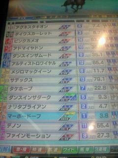 5権で乗り込め~☆
