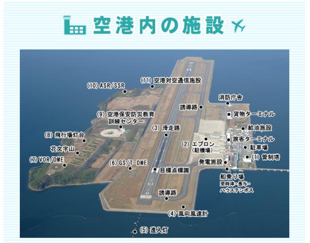 長崎空港施設