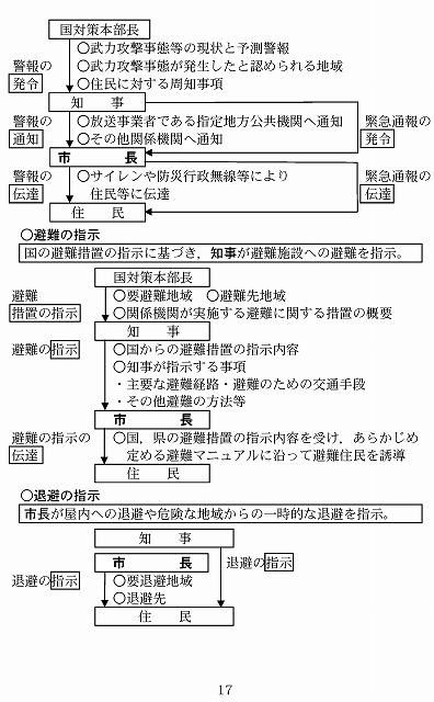 s-17p警報・緊急通報の発令50p
