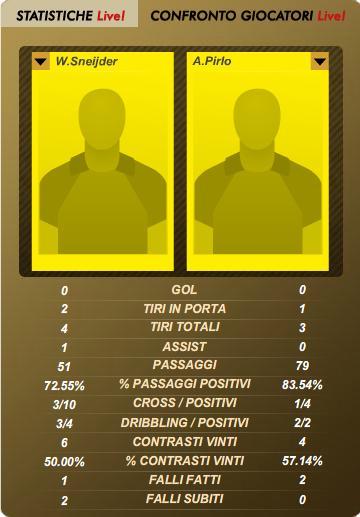2011-2012 セリエA第9節インテルミラノvsユヴェントス 個人スタッツ
