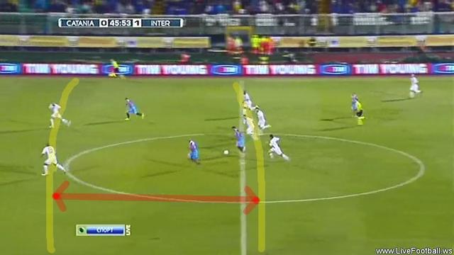 2011-2012 セリエA第7節 カターニャvsインテルミラノ 1失点目②