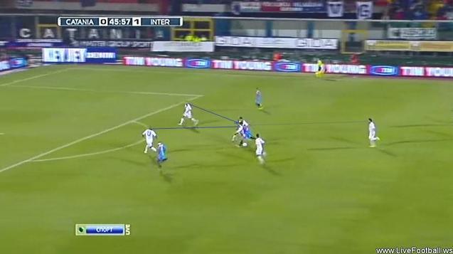 2011-2012 セリエA第7節 カターニャvsインテルミラノ 1失点目③