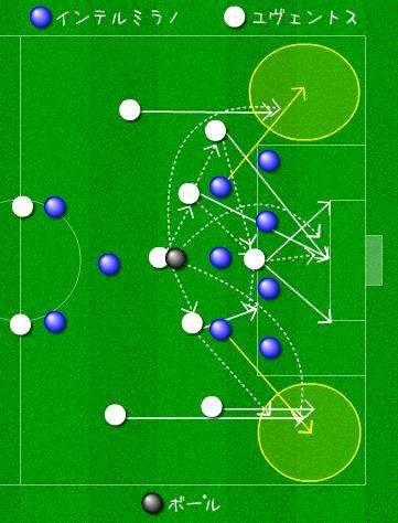2011-2012 セリエA第9節インテルミラノvsユヴェントス 守備②