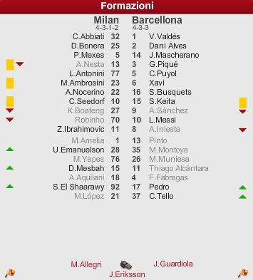 2011-2012 UEFAチャンピオンズリーグ決勝トーナメント準々決勝1st leg ACミランvsバルセロナ スタメン・ベンチ・選手交代