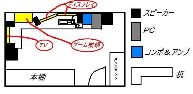 部屋完成図構想その2