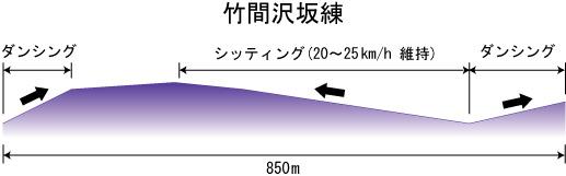chikumazawa.jpg
