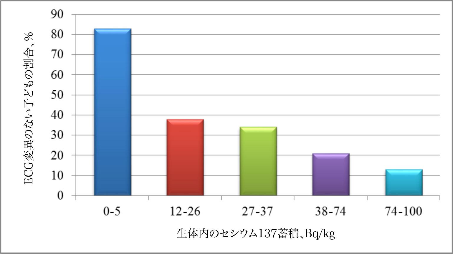 図2-15~1