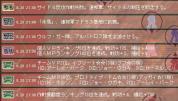 25クール29日目第3戦チーム成績・褒章機