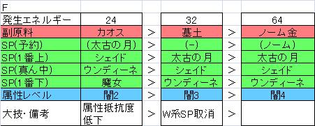 PS2木材無属性F