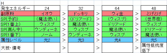 PS2木材無属性H