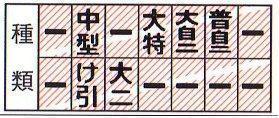 さぶれ☆免許