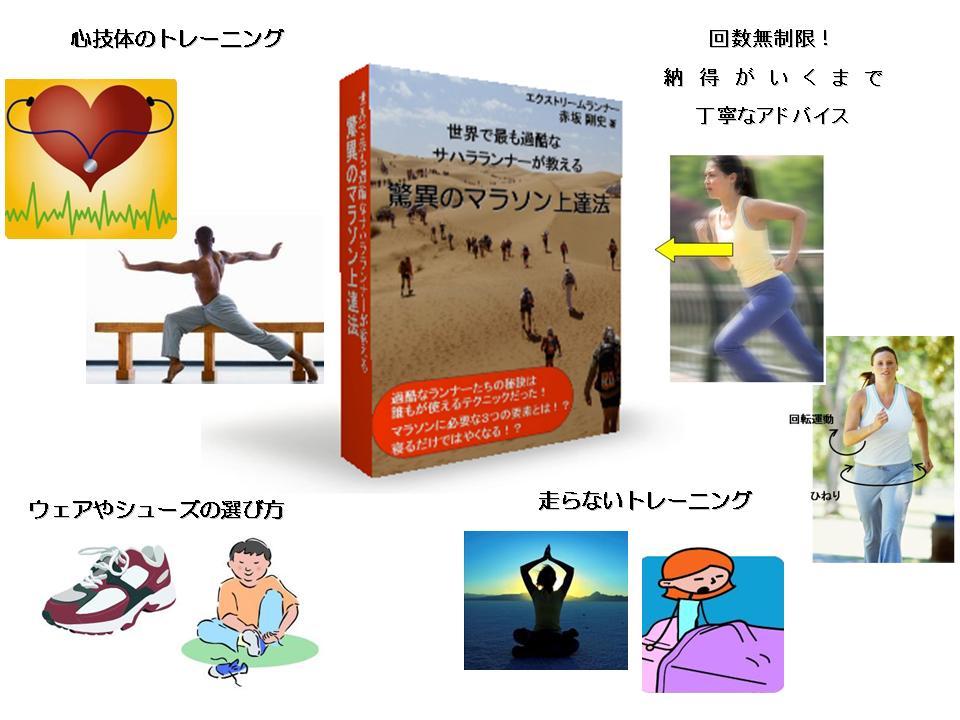 驚異のマラソン上達法イメージ