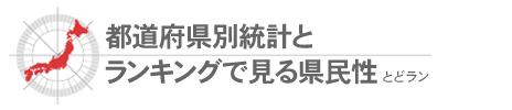 都道府県別ランキング
